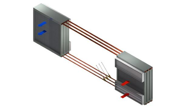 Heat Pipe Technology, Inc. Announces The Addition Of A New Energy Recovery Product To Its HRM-V Product Line, HRM-V DSO