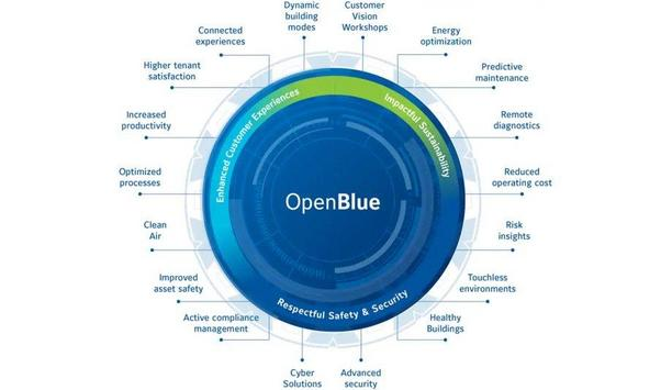 Johnson Controls Announces OpenBlue Healthy Buildings To Make Shared Spaces Safer