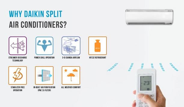 Daikin Explains Why Split ACs Are The Future